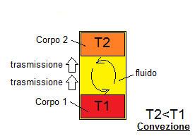 Analisi-Termografiche-IRD-02