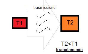 Analisi-Termografiche-IRD-03