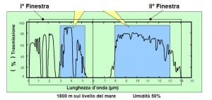 Analisi-Termografiche-IRD-05