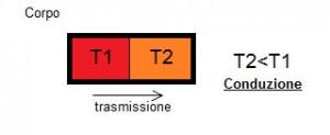 Analisi-Termografiche-IRD-01